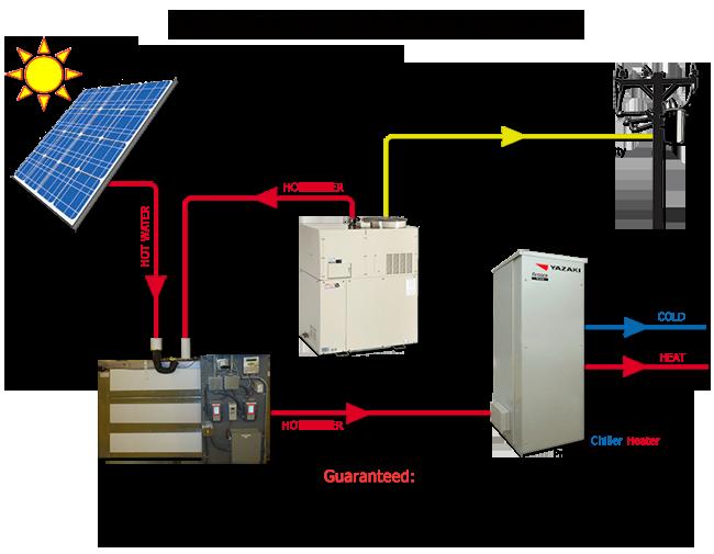 Beste Hvac Systemschema Bilder - Elektrische ...